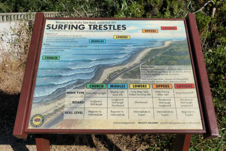 Surfing in Trestles